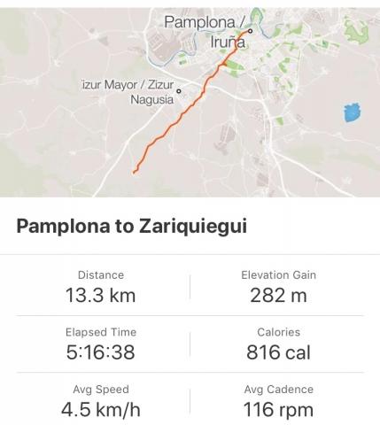 Strava: Pamplona to Zariquiegui