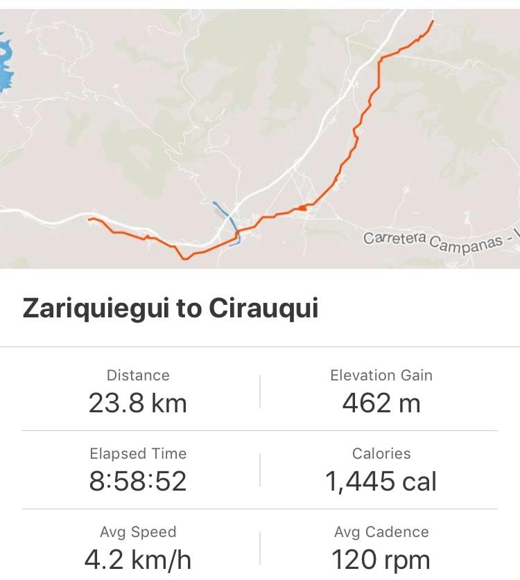 Strava: Zariquiegui to Cirauqui