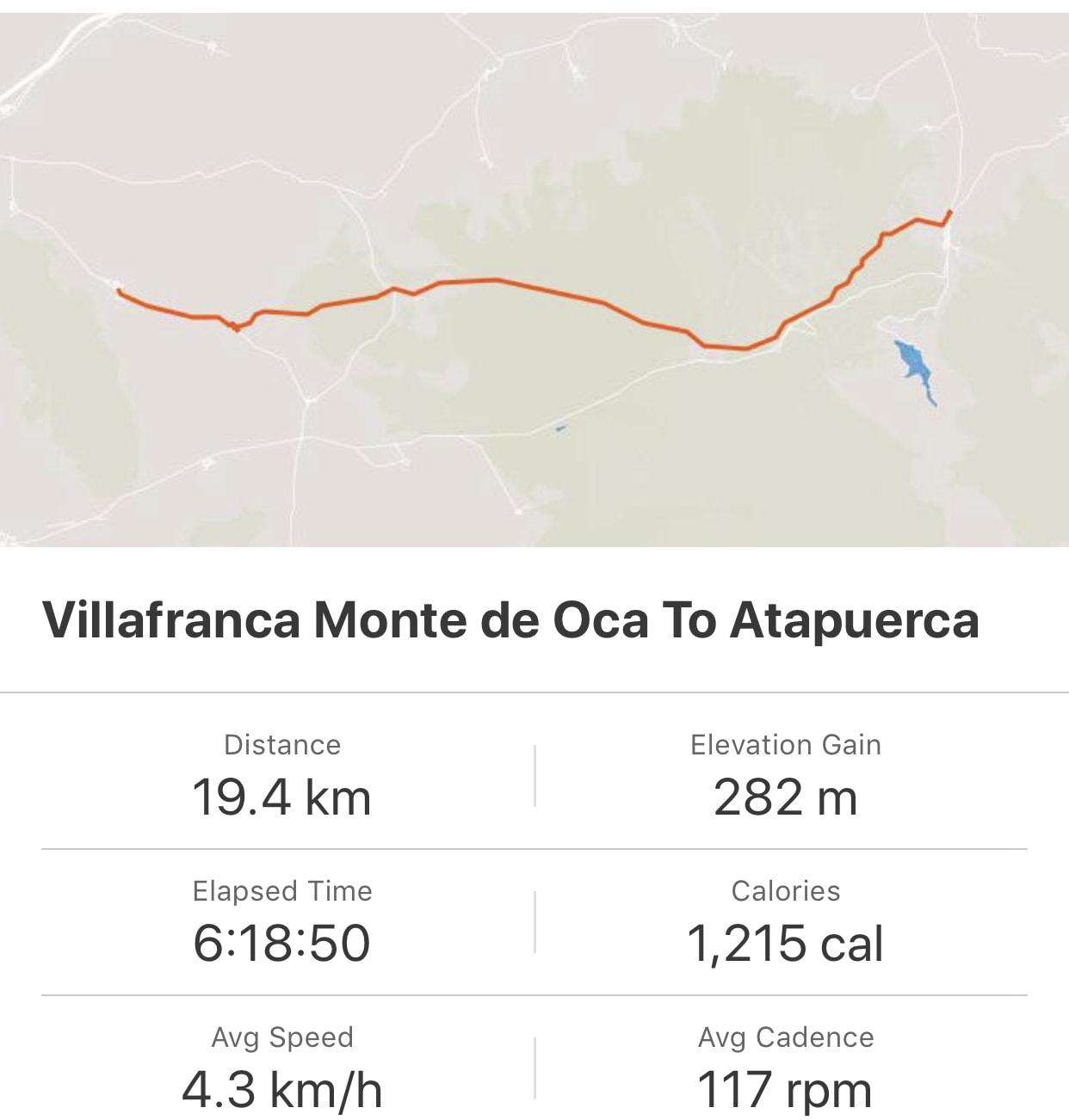 Strava: Villafranca Monte de Oca to Atapuerca