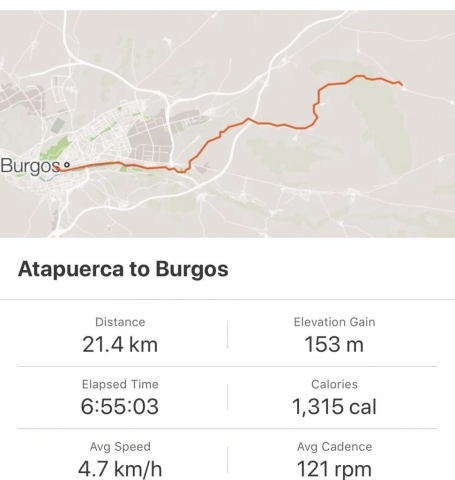 Strava: Atapuerca to Burgos