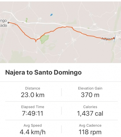 Strava: Najera to Santo Domingo