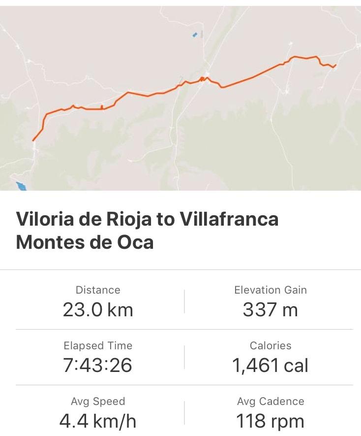 Strava: Viloria de Rioja to Villafranca Montes de Oca