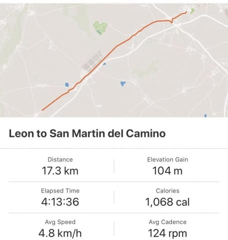 Strava: Leon to San Martin del Camino