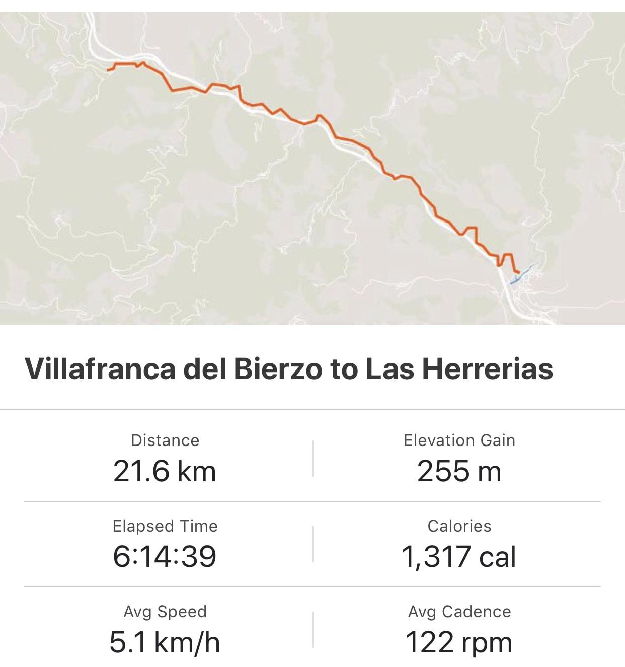 Strava: Villafranca del Bierzo to Las Herrerias