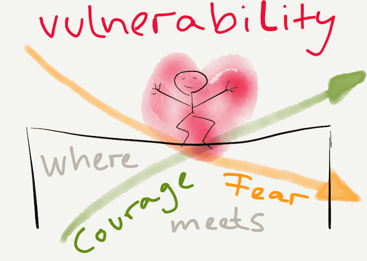 Vulnerability where courage meets fear