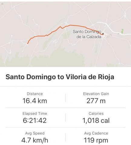 Strava: Santo Domingo to Viloria de Rioja