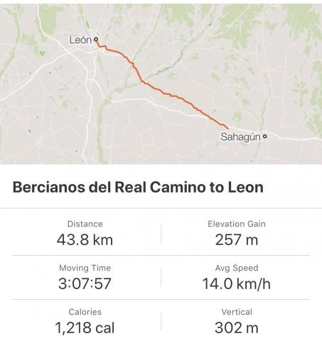 Strava: Bercianos del Real Camino to Leon