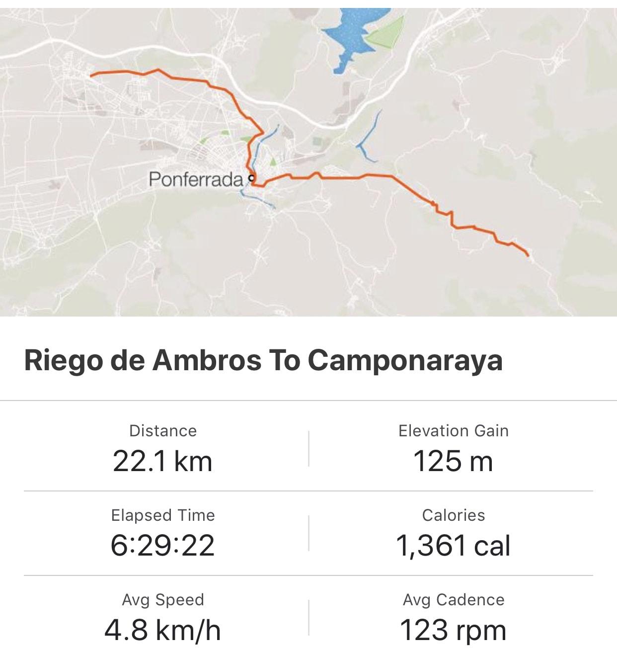 Strava: Riego de Ambros to Camponaraya