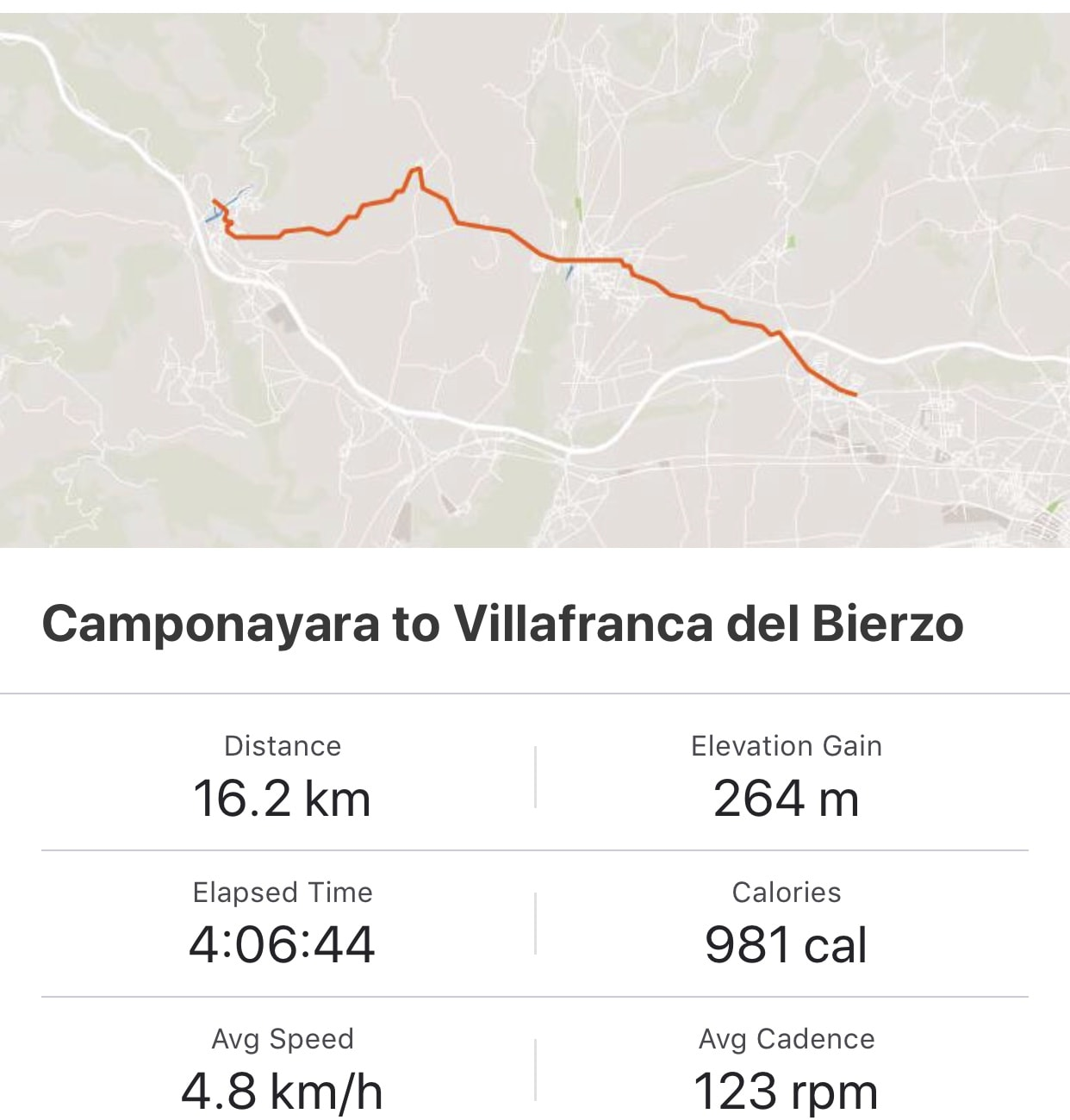 Strava: Camponayara to Villafranca del Bierzo