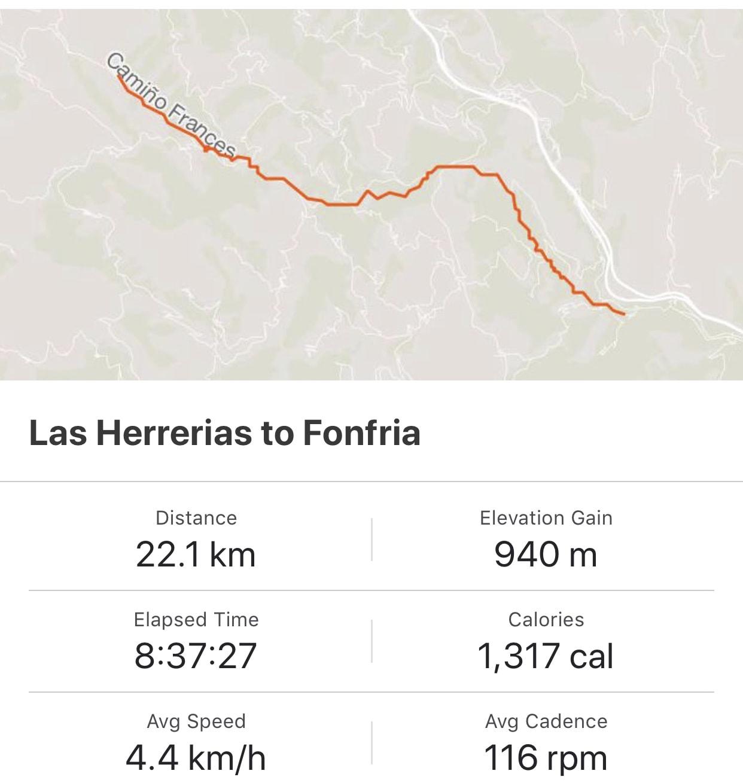 Stava: Las Herrerias to Fonfria