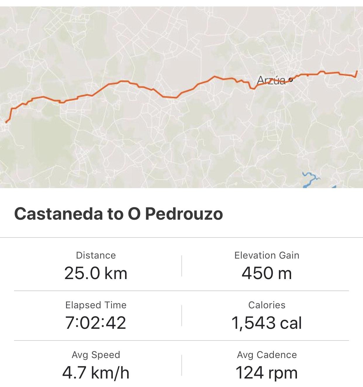 Strava: Castaneda to O Perouzo
